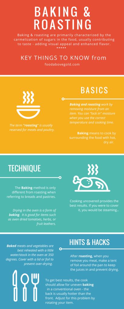 A helpful infographic to remind you the differences between baking and roasting.