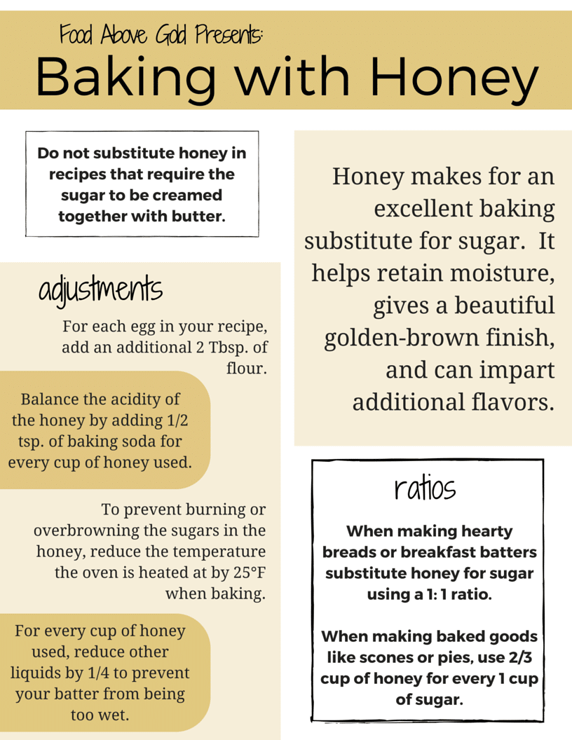 Learn about how to substitute honey for sugar when baking
