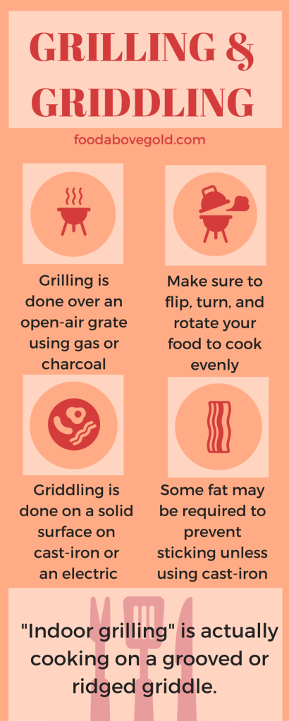 This helpful infographic reminds you of the differences of grilling and griddling. This post has so much great information!
