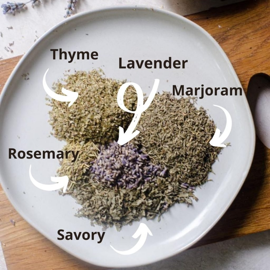 A plate of herbs with labels saying which type they are.